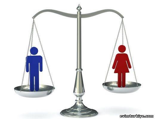 Равенство между мужчиной и женщиной